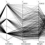 Cos'è la data visualization e come diventare un esperto del settore