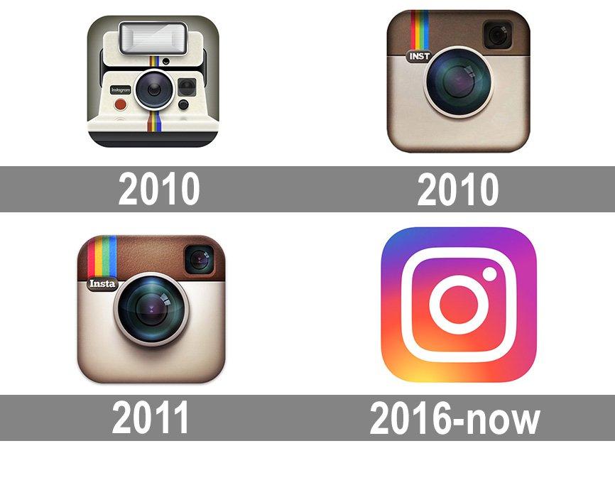 come funziona instagraam